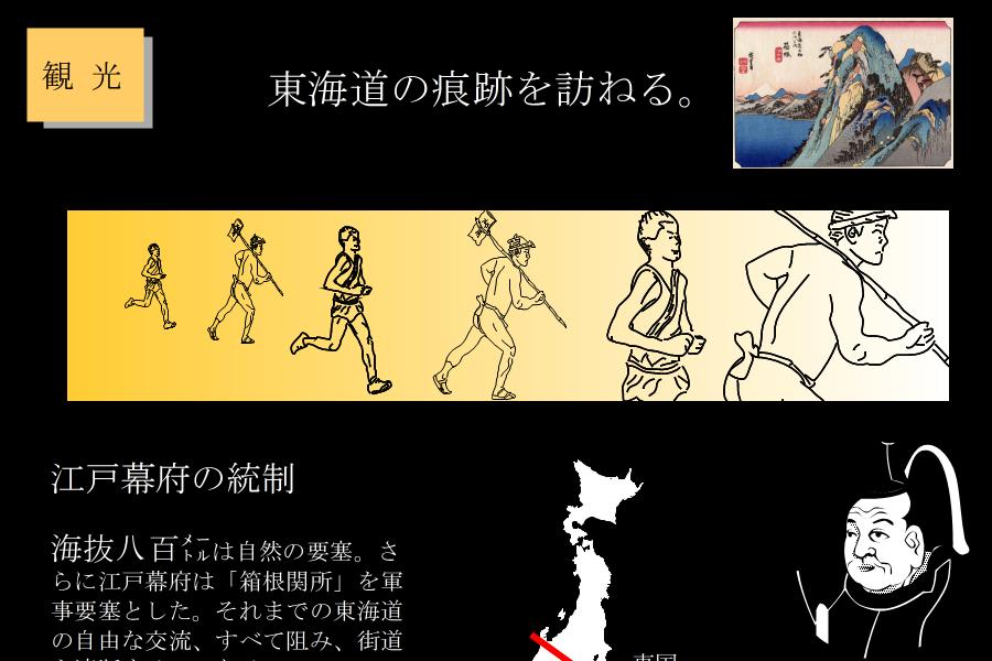 東海道の痕跡を訪ねる